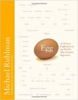 livro ovos II